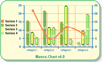 Click to view Manco.Chart for .NET 4.4 screenshot
